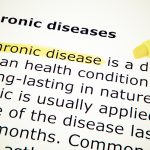 """Chronic"" – What's Your Definition?"
