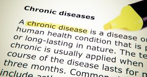 Explaining What 'Chronic' Actually Means